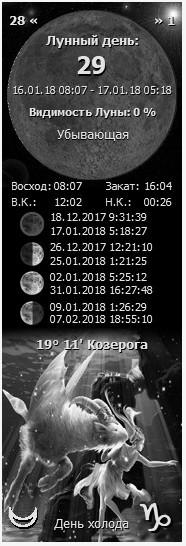 16 января 2018 29 лунный день