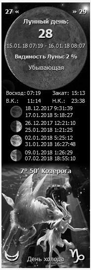 15 января 2018 28 лунный день