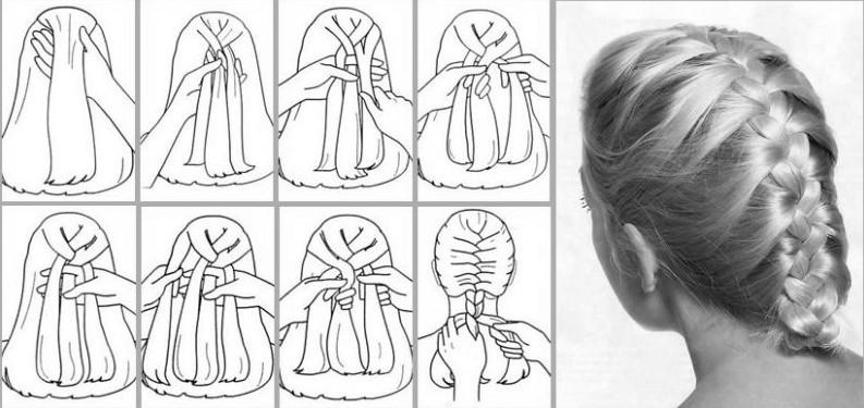 Правила плетения косичек для начинающих