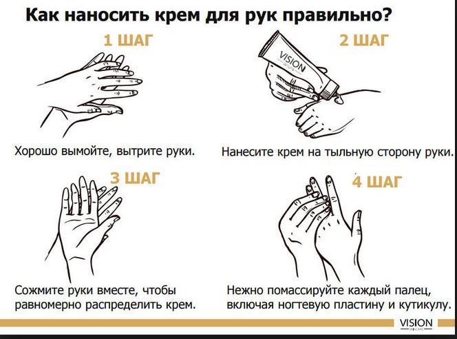 Техника нанесения бальзама на руки