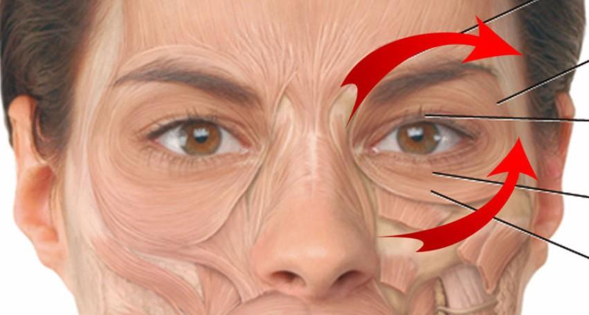 Схема ухода за кожей вокруг глаз
