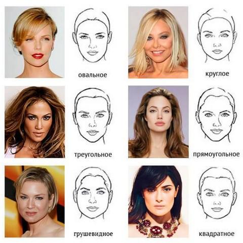 Челки по форме лица
