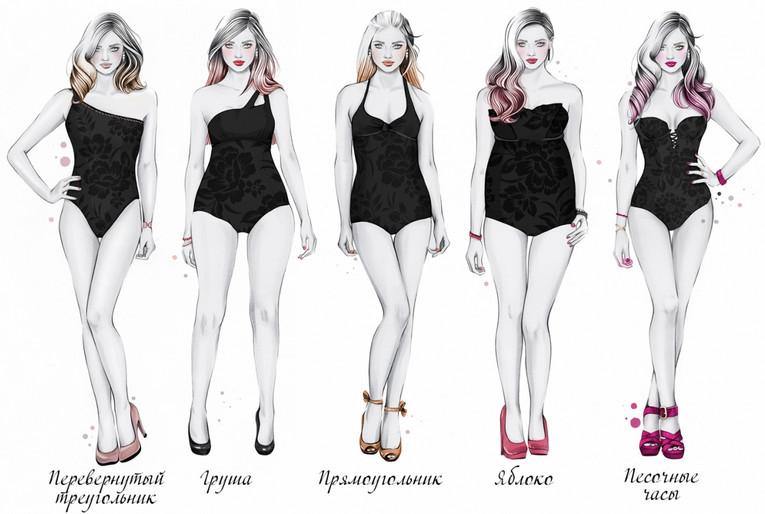 Визуальная коррекция фигуры одеждой